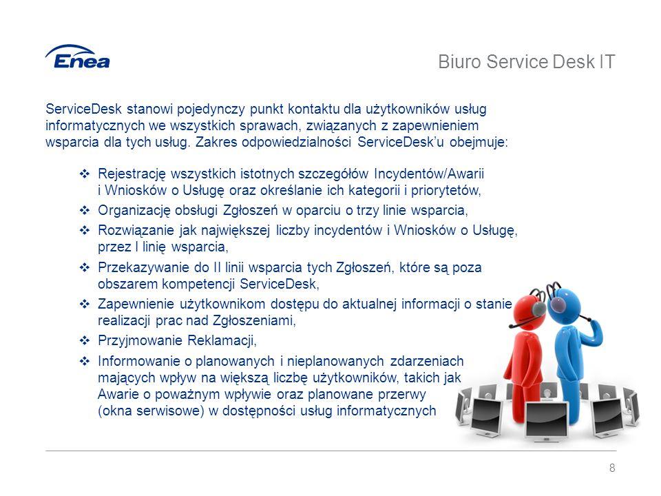 Proces zarządzania zgłoszeniami Celem procesu Zarządzania Zgłoszeniami jest:  Przywrócenie prawidłowego stanu funkcjonowania infrastruktury i systemów informatycznych po wystąpieniu Incydentu/Awarii, w czasie nieprzekraczającym zobowiązań wobec biznesu  Pełna kontrola nad całością Incydentów/Awarii występujących w środowisku IT  Minimalizacja negatywnego wpływu Incydentów/Awarii na operacje biznesowe  Zapewnienie użytkownikom infrastruktury i systemów informatycznych pojedynczego punktu kontaktu z jednostką IT.