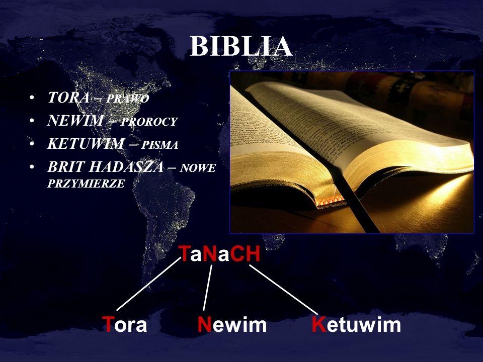 BIBLIA TORA – PRAWO NEWIM – PROROCY KETUWIM – PISMA BRIT HADASZA – NOWE PRZYMIERZE TaNaCH KetuwimNewimTora