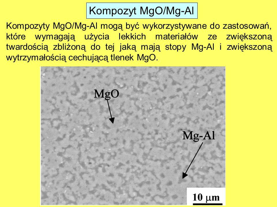 Kompozyt MgO/Mg-Al Kompozyty MgO/Mg-Al mogą być wykorzystywane do zastosowań, które wymagają użycia lekkich materiałów ze zwiększoną twardością zbliżo