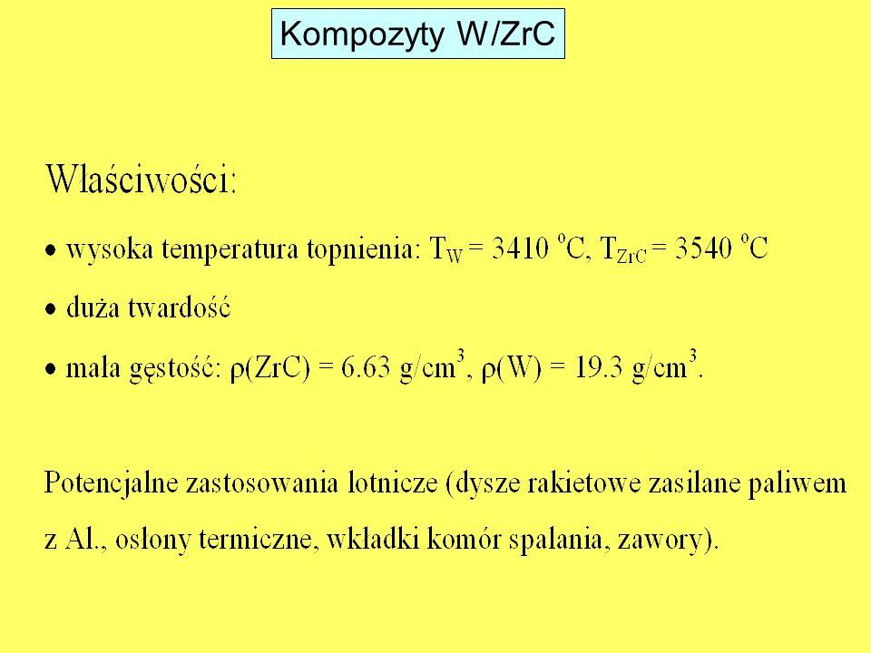 Kompozyty W/ZrC