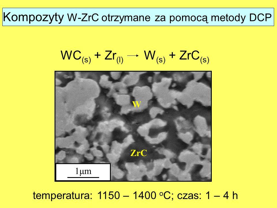 WC (s) + Zr (l) W (s) + ZrC (s) temperatura: 1150 – 1400 o C; czas: 1 – 4 h 1μm1μm W ZrC