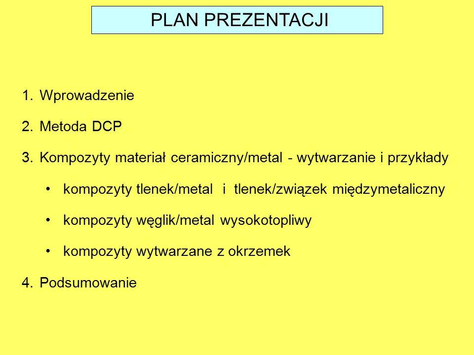 PLAN PREZENTACJI 1.Wprowadzenie 2.Metoda DCP 3.Kompozyty materiał ceramiczny/metal - wytwarzanie i przykłady kompozyty tlenek/metal i tlenek/związek m