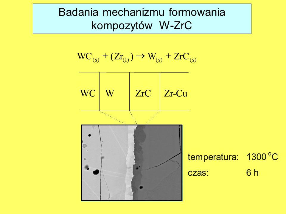 WCZrWZrC slss()()()() ()  WCWZrCZr-Cu 5  m temperatura:1300 o C czas:6 h Badania mechanizmu formowania kompozytów W-ZrC