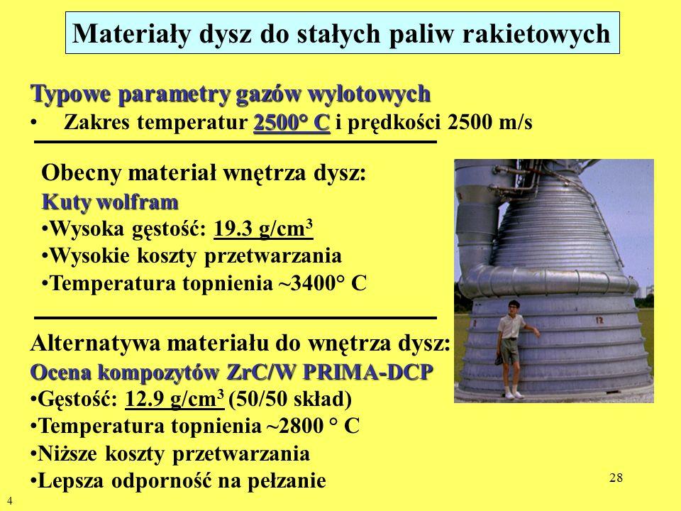 28 Materiały dysz do stałych paliw rakietowych Typowe parametry gazów wylotowych 2500° CZakres temperatur 2500° C i prędkości 2500 m/s 4 Obecny materi