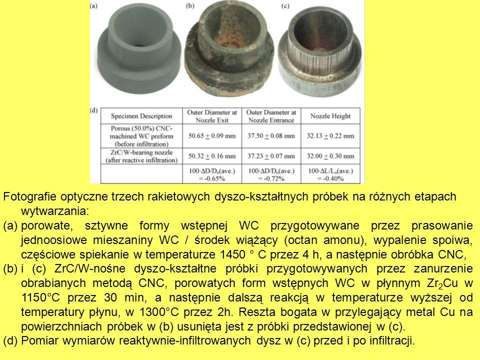 Fotografie optyczne trzech rakietowych dyszo-kształtnych próbek na różnych etapach wytwarzania: (a)porowate, sztywne formy wstępnej WC przygotowywane