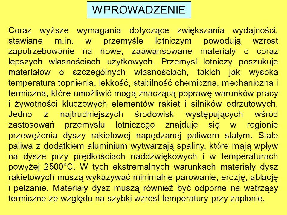 Schemat wytwarzania kompozytu W/ZrC metodą DCP M.Adabi, A.