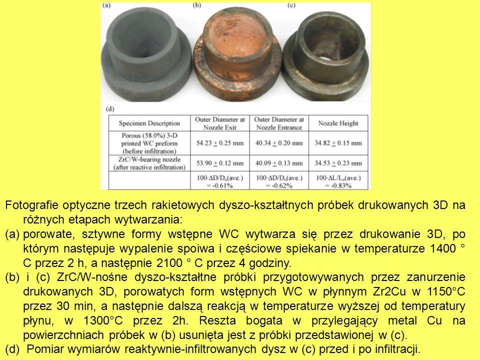Fotografie optyczne trzech rakietowych dyszo-kształtnych próbek drukowanych 3D na różnych etapach wytwarzania: (a)porowate, sztywne formy wstępne WC w