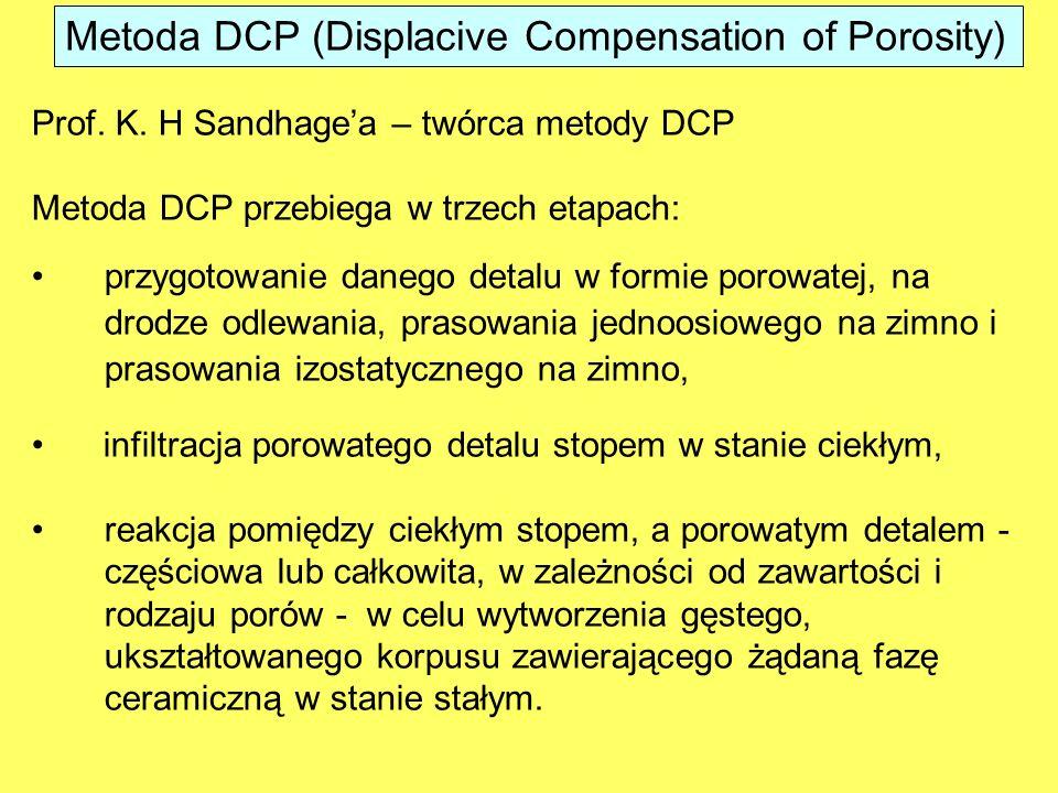 Prof. K. H Sandhage'a – twórca metody DCP Metoda DCP przebiega w trzech etapach: przygotowanie danego detalu w formie porowatej, na drodze odlewania,