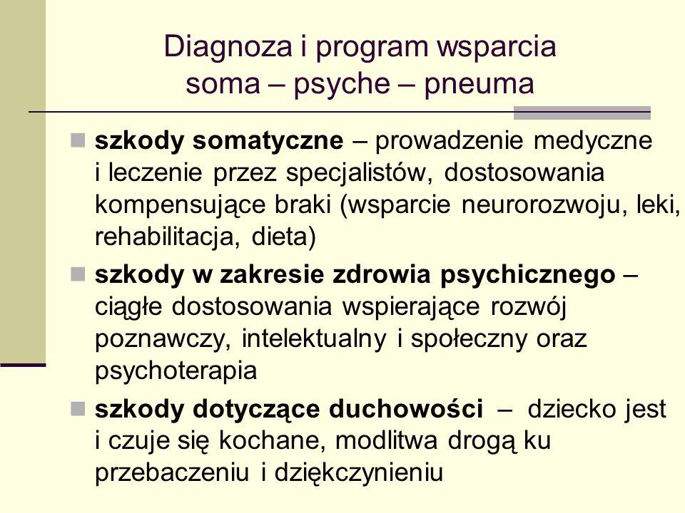 Diagnoza i program wsparcia soma – psyche – pneuma szkody somatyczne – prowadzenie medyczne i leczenie przez specjalistów, dostosowania kompensujące braki (wsparcie neurorozwoju, leki, rehabilitacja, dieta) szkody w zakresie zdrowia psychicznego – ciągłe dostosowania wspierające rozwój poznawczy, intelektualny i społeczny oraz psychoterapia szkody dotyczące duchowości – dziecko jest i czuje się kochane, modlitwa drogą ku przebaczeniu i dziękczynieniu