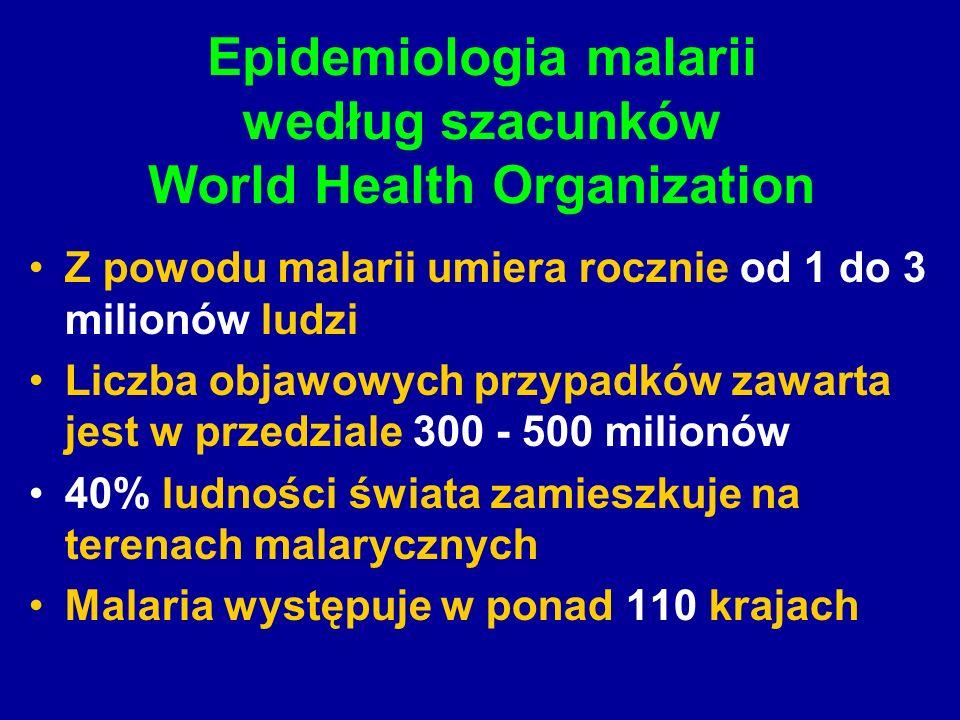 Epidemiologia malarii według szacunków World Health Organization Z powodu malarii umiera rocznie od 1 do 3 milionów ludzi Liczba objawowych przypadków zawarta jest w przedziale 300 - 500 milionów 40% ludności świata zamieszkuje na terenach malarycznych Malaria występuje w ponad 110 krajach