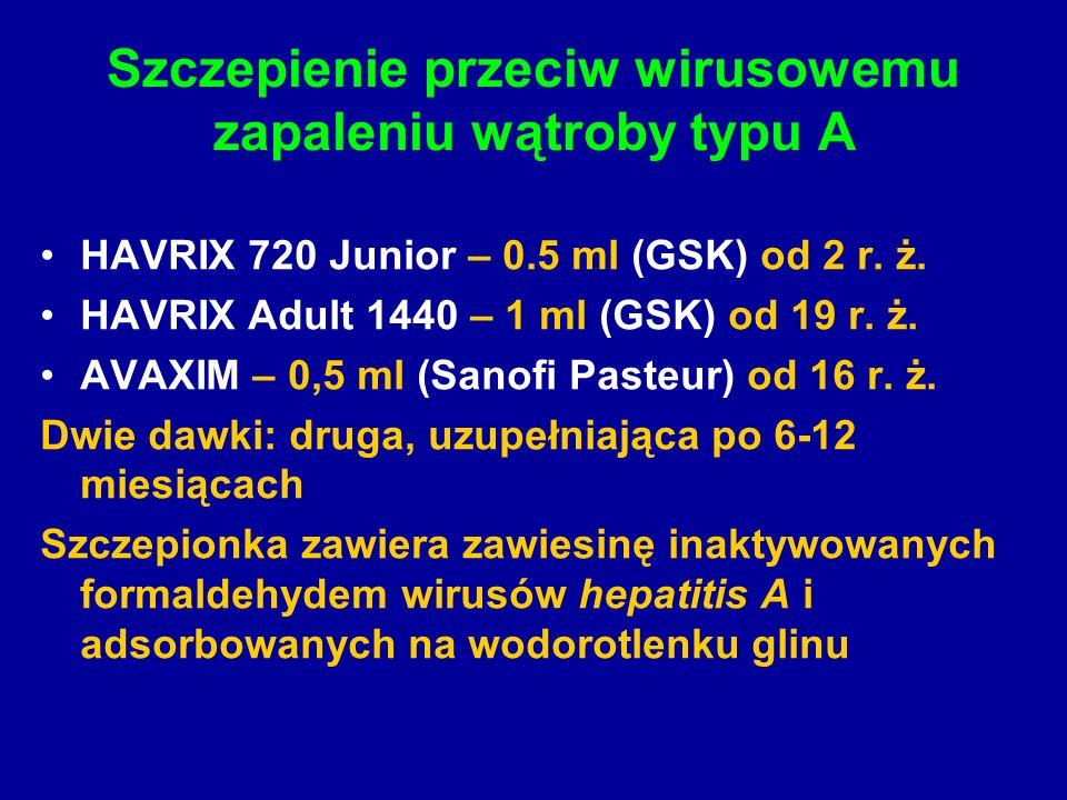 Szczepienie przeciw wirusowemu zapaleniu wątroby typu A HAVRIX 720 Junior – 0.5 ml (GSK) od 2 r.