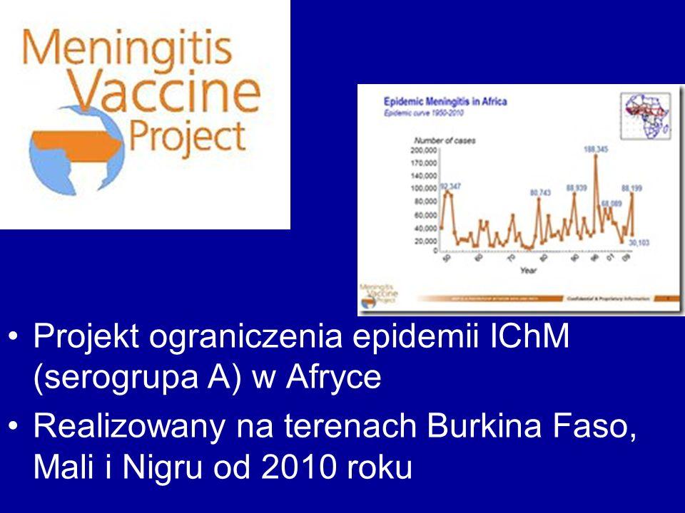 Projekt ograniczenia epidemii IChM (serogrupa A) w Afryce Realizowany na terenach Burkina Faso, Mali i Nigru od 2010 roku