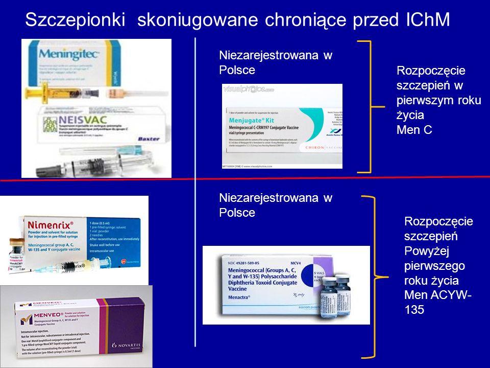 Szczepionki skoniugowane chroniące przed IChM Rozpoczęcie szczepień w pierwszym roku życia Men C Rozpoczęcie szczepień Powyżej pierwszego roku życia Men ACYW- 135 Niezarejestrowana w Polsce