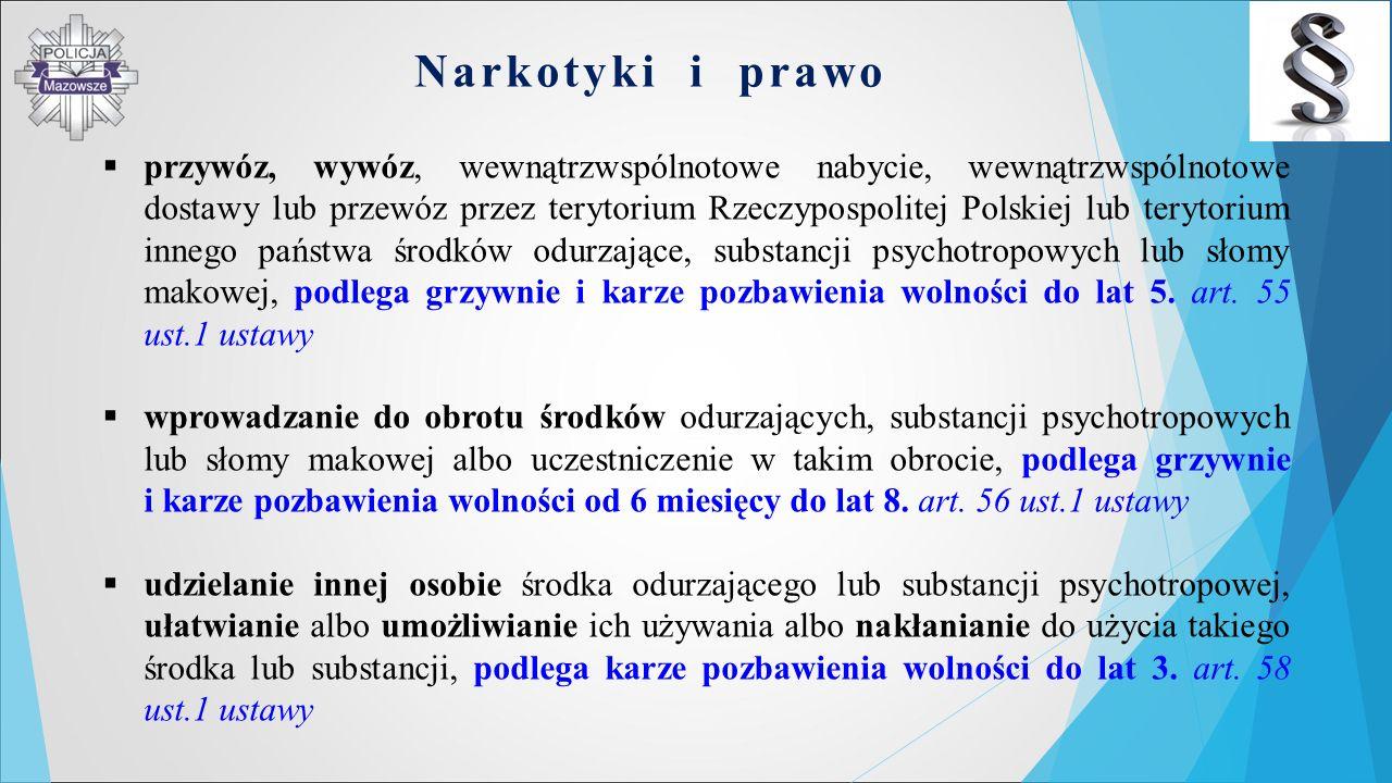 Narkotyki i prawo  przywóz, wywóz, wewnątrzwspólnotowe nabycie, wewnątrzwspólnotowe dostawy lub przewóz przez terytorium Rzeczypospolitej Polskiej lu