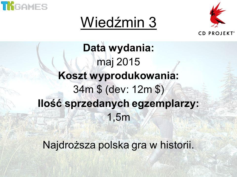 Data wydania: maj 2015 Koszt wyprodukowania: 34m $ (dev: 12m $) Ilość sprzedanych egzemplarzy: 1,5m Najdroższa polska gra w historii.