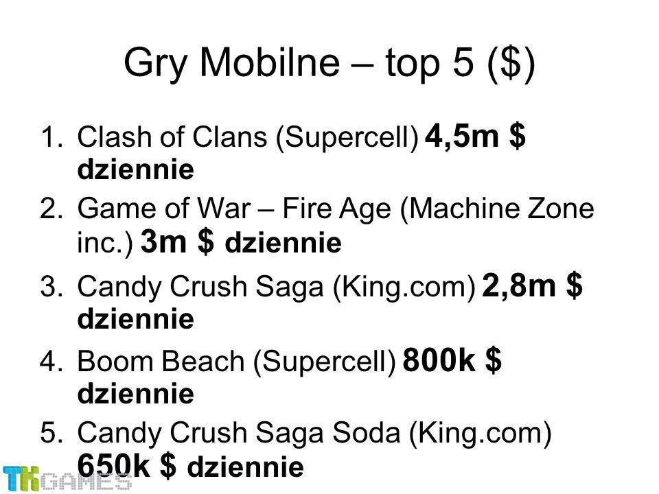 Gry Mobilne – top 5 ($) 1.Clash of Clans (Supercell) 4,5m $ dziennie 2.Game of War – Fire Age (Machine Zone inc.) 3m $ dziennie 3.Candy Crush Saga (King.com) 2,8m $ dziennie 4.Boom Beach (Supercell) 800k $ dziennie 5.Candy Crush Saga Soda (King.com) 650k $ dziennie
