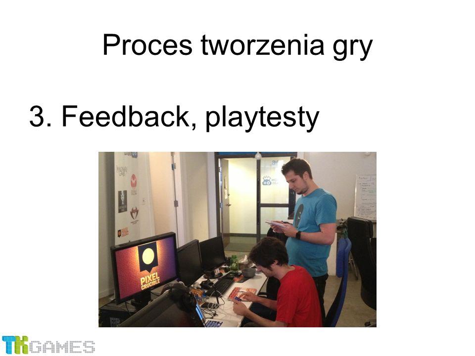 3. Feedback, playtesty Proces tworzenia gry
