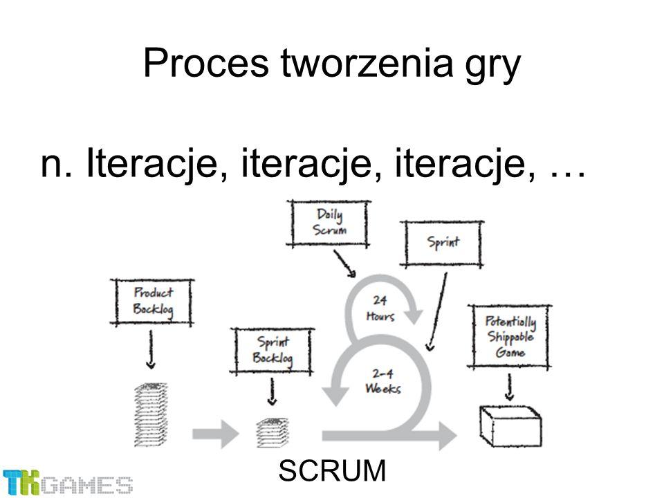 n. Iteracje, iteracje, iteracje, … Proces tworzenia gry SCRUM