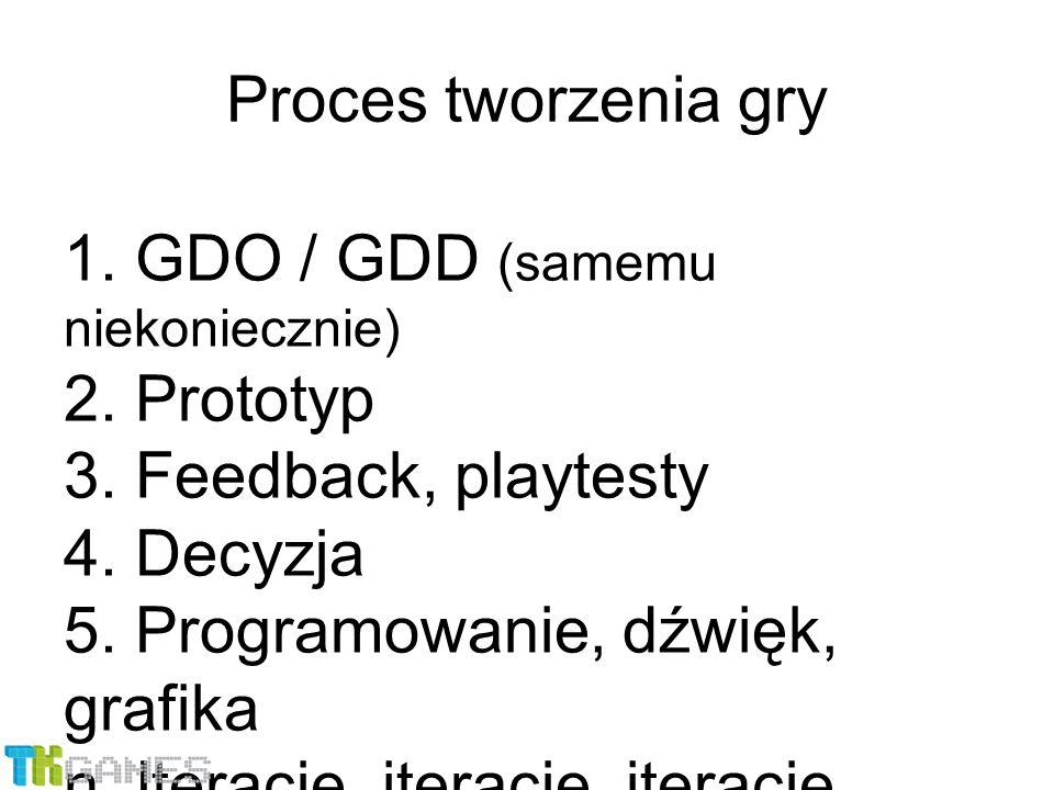 1. GDO / GDD (samemu niekoniecznie) 2. Prototyp 3.