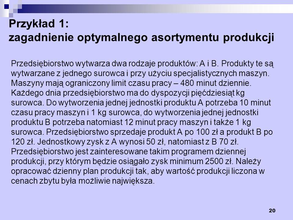 Przykład 1: zagadnienie optymalnego asortymentu produkcji Przedsiębiorstwo wytwarza dwa rodzaje produktów: A i B.