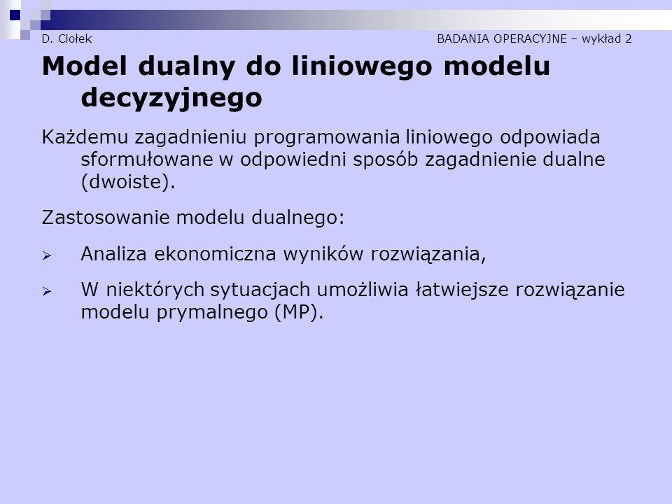 D. Ciołek BADANIA OPERACYJNE – wykład 2 Model dualny do liniowego modelu decyzyjnego Każdemu zagadnieniu programowania liniowego odpowiada sformułowan