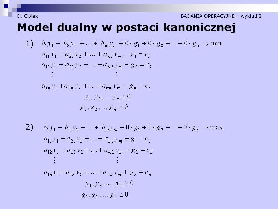 D. Ciołek BADANIA OPERACYJNE – wykład 2 Model dualny w postaci kanonicznej 1) 2)