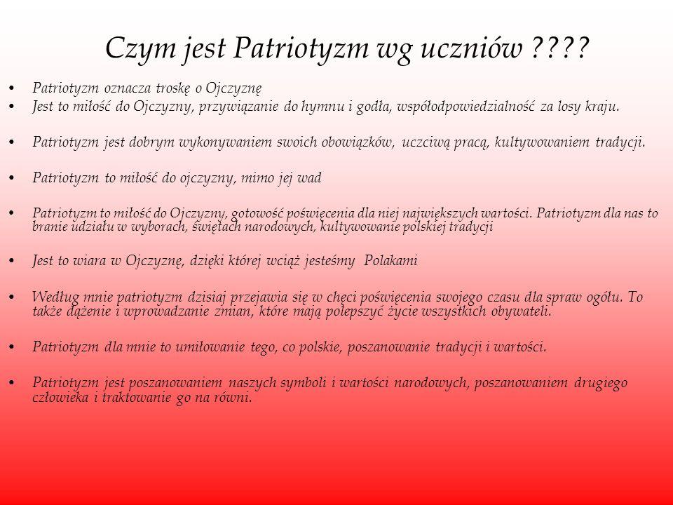 Czym jest Patriotyzm wg uczniów ???? Patriotyzm oznacza troskę o Ojczyznę Jest to miłość do Ojczyzny, przywiązanie do hymnu i godła, współodpowiedzial
