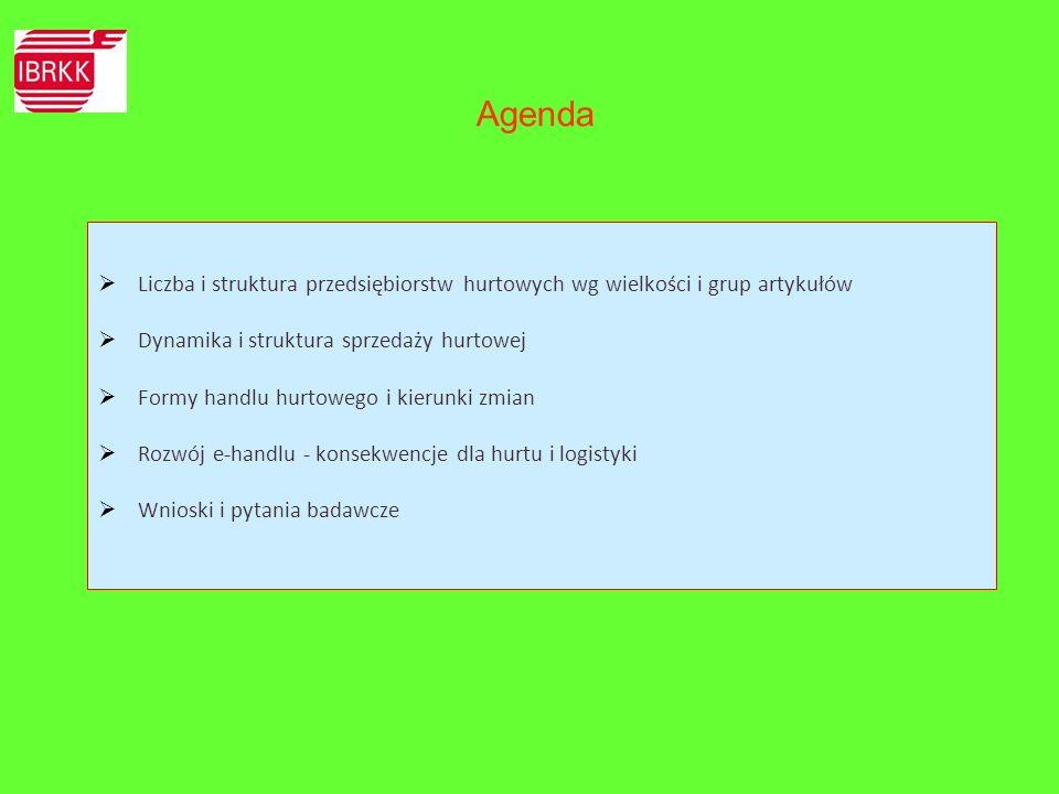 Źródło: Dane z Dom Maklerski BDM Handel wewnętrzny w Polsce 2009-2014, Instytut Badań Rynku, Konsumpcji i Koniunktur, Warszawa 2014.