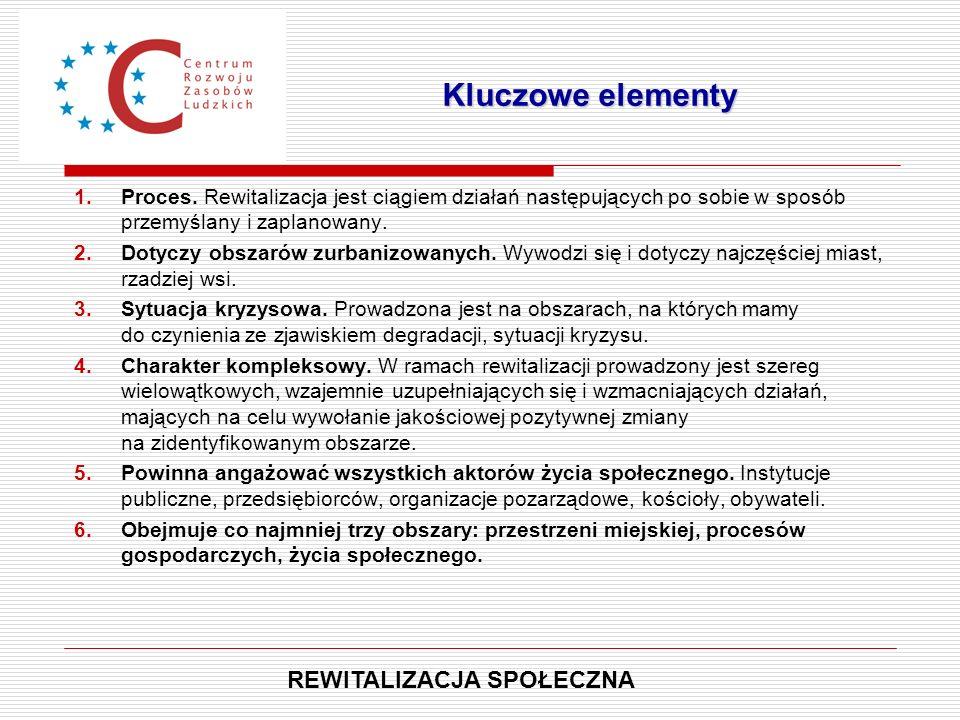 """Rewitalizacja osiedla Nikiszowiec w Katowicach  Zabytkowe osiedle, zbudowane ponad 100 lat temu na potrzeby robotników kopalni """"Giesche (obecnie """"Wieczorek ) i ich rodzin."""