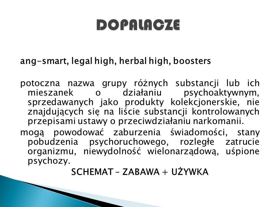 ang-smart, legal high, herbal high, boosters potoczna nazwa grupy różnych substancji lub ich mieszanek o działaniu psychoaktywnym, sprzedawanych jako