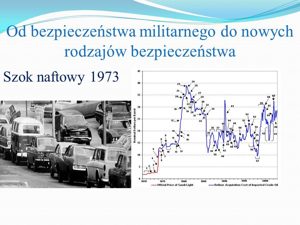 Od bezpieczeństwa militarnego do nowych rodzajów bezpieczeństwa Szok naftowy 1973