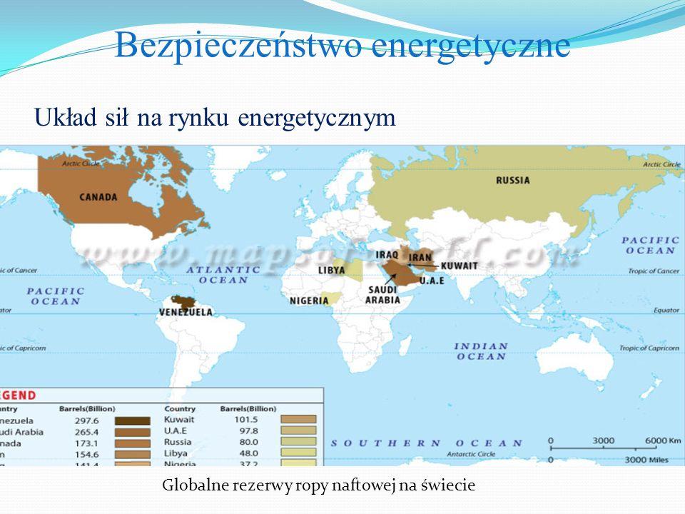 Bezpieczeństwo energetyczne Układ sił na rynku energetycznym Globalne rezerwy ropy naftowej na świecie