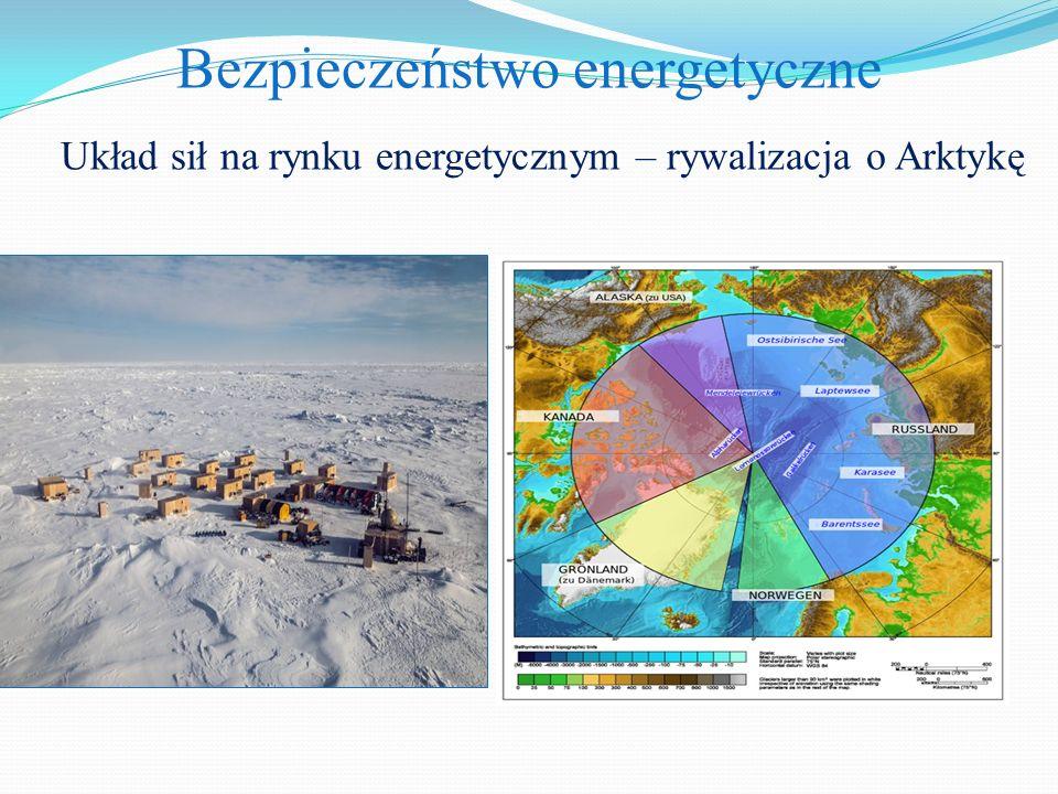 Bezpieczeństwo energetyczne Układ sił na rynku energetycznym – rywalizacja o Arktykę