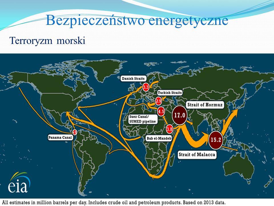 Bezpieczeństwo energetyczne Terroryzm morski