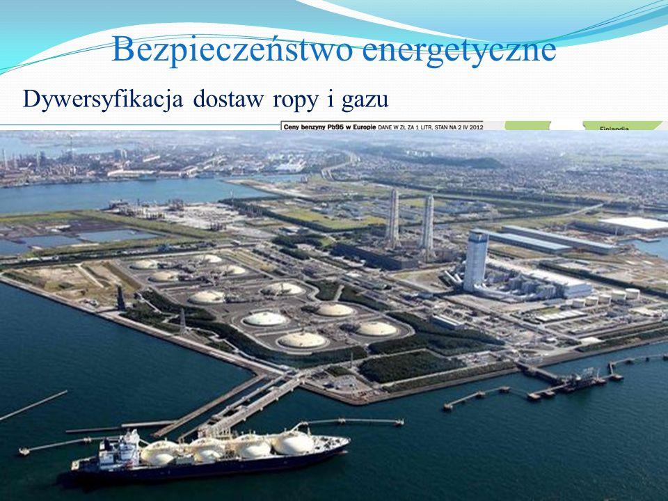 Bezpieczeństwo energetyczne Dywersyfikacja dostaw ropy i gazu