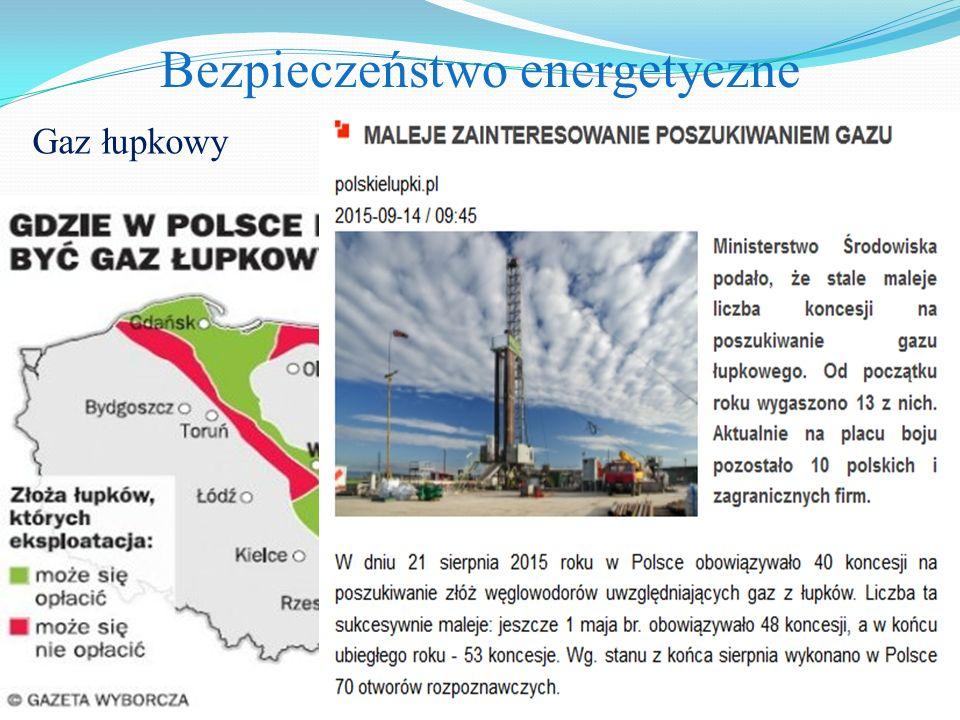 Bezpieczeństwo energetyczne Gaz łupkowy