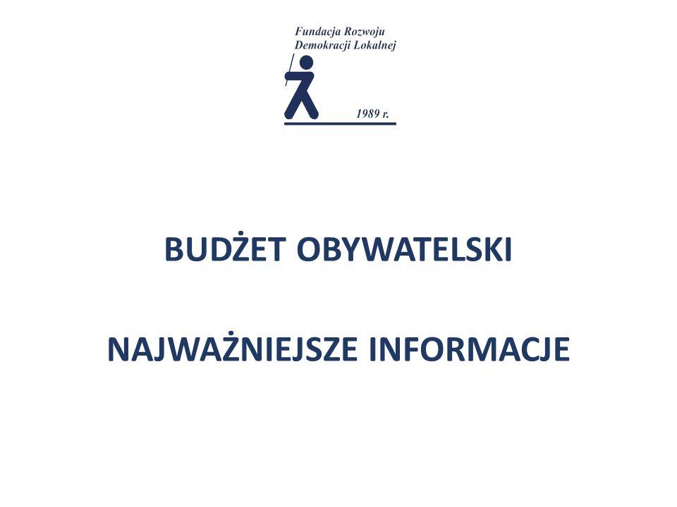 Co to jest Budżet Obywatelski.