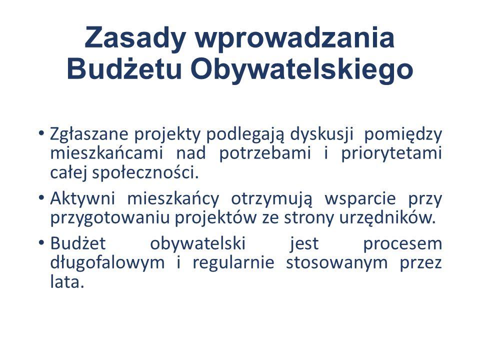 Zasady wprowadzania Budżetu Obywatelskiego Zgłaszane projekty podlegają dyskusji pomiędzy mieszkańcami nad potrzebami i priorytetami całej społeczności.