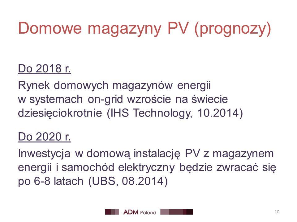 Domowe magazyny PV (prognozy) Do 2018 r. Rynek domowych magazynów energii w systemach on-grid wzroście na świecie dziesięciokrotnie (IHS Technology, 1