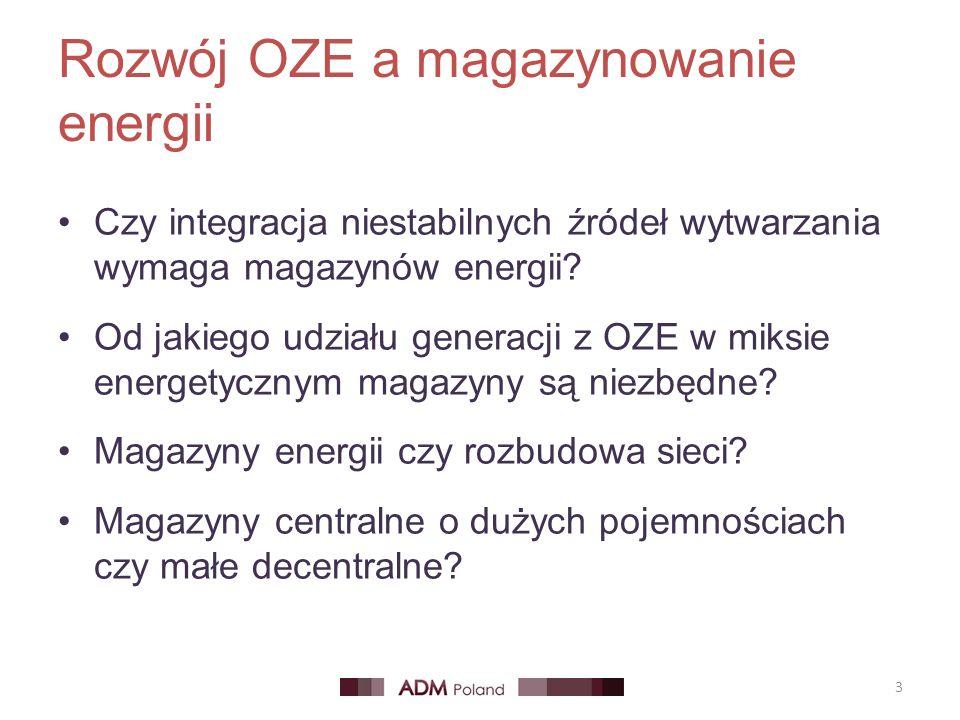 Rozwój OZE a magazynowanie energii Czy integracja niestabilnych źródeł wytwarzania wymaga magazynów energii? Od jakiego udziału generacji z OZE w miks