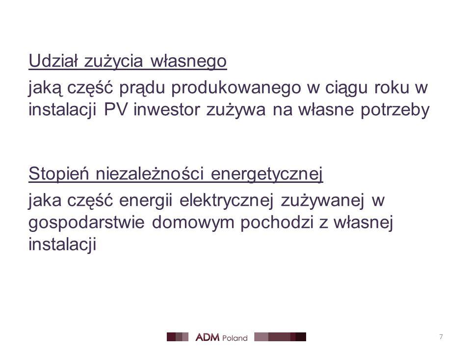 Udział zużycia własnego jaką część prądu produkowanego w ciągu roku w instalacji PV inwestor zużywa na własne potrzeby Stopień niezależności energetycznej jaka część energii elektrycznej zużywanej w gospodarstwie domowym pochodzi z własnej instalacji 7