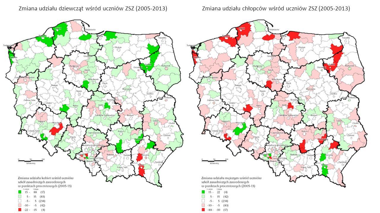 Zmiana udziału dziewcząt wśród uczniów ZSZ (2005-2013)Zmiana udziału chłopców wśród uczniów ZSZ (2005-2013)