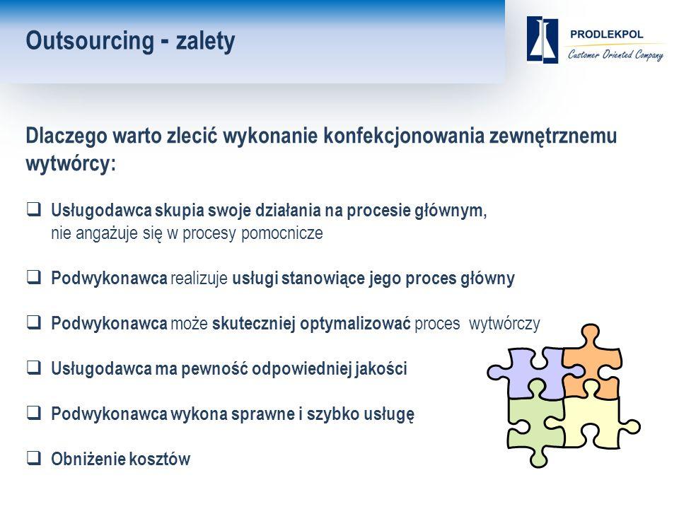 Outsourcing - zalety Dlaczego warto zlecić wykonanie konfekcjonowania zewnętrznemu wytwórcy:  Usługodawca skupia swoje działania na procesie głównym, nie angażuje się w procesy pomocnicze  Podwykonawca realizuje usługi stanowiące jego proces główny  Podwykonawca może skuteczniej optymalizować proces wytwórczy  Usługodawca ma pewność odpowiedniej jakości  Podwykonawca wykona sprawne i szybko usługę  Obniżenie kosztów