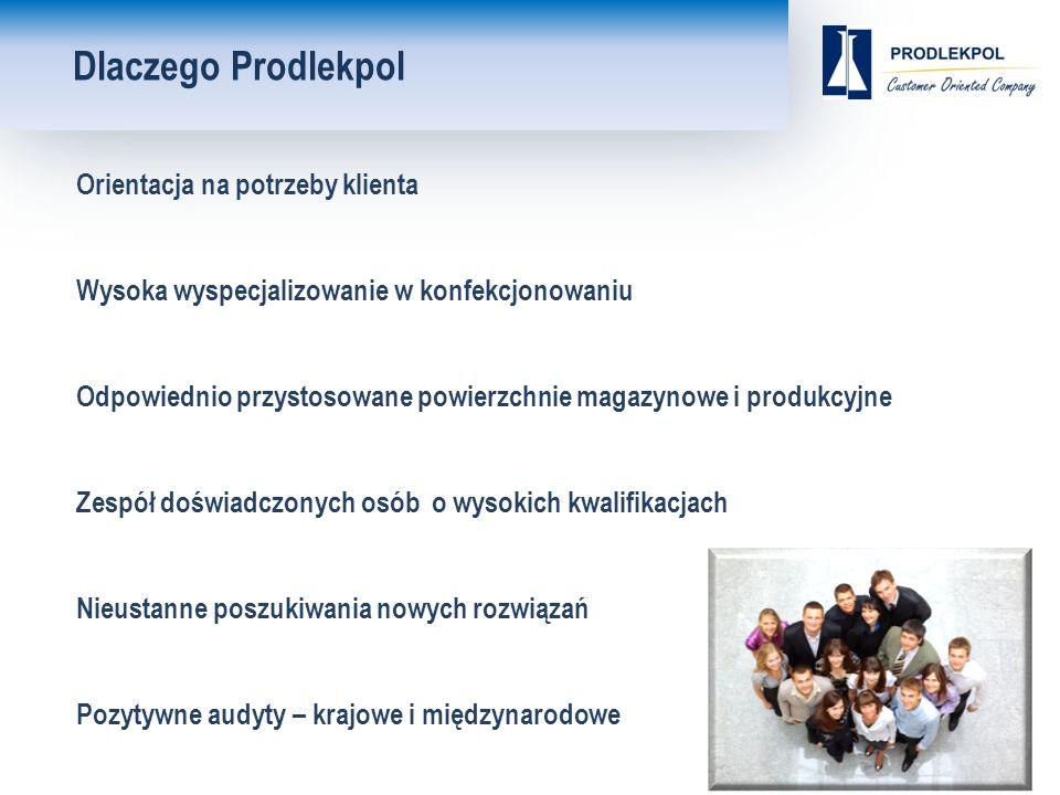 Dlaczego Prodlekpol Orientacja na potrzeby klienta Wysoka wyspecjalizowanie w konfekcjonowaniu Odpowiednio przystosowane powierzchnie magazynowe i produkcyjne Zespół doświadczonych osób o wysokich kwalifikacjach Nieustanne poszukiwania nowych rozwiązań Pozytywne audyty – krajowe i międzynarodowe