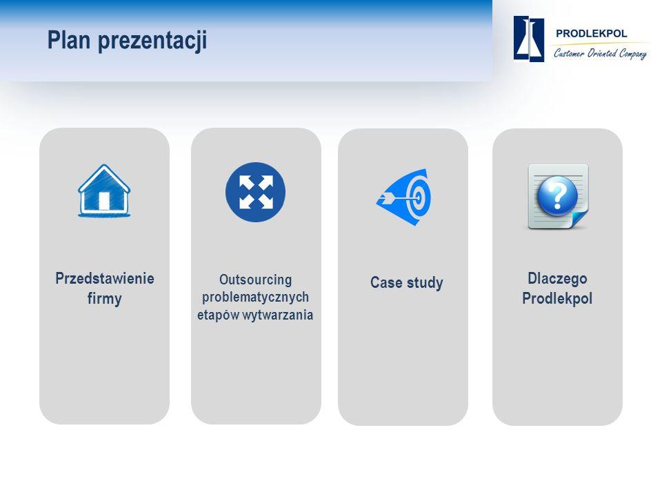 Plan prezentacji Case study Przedstawienie firmy Dlaczego Prodlekpol Outsourcing problematycznych etapów wytwarzania