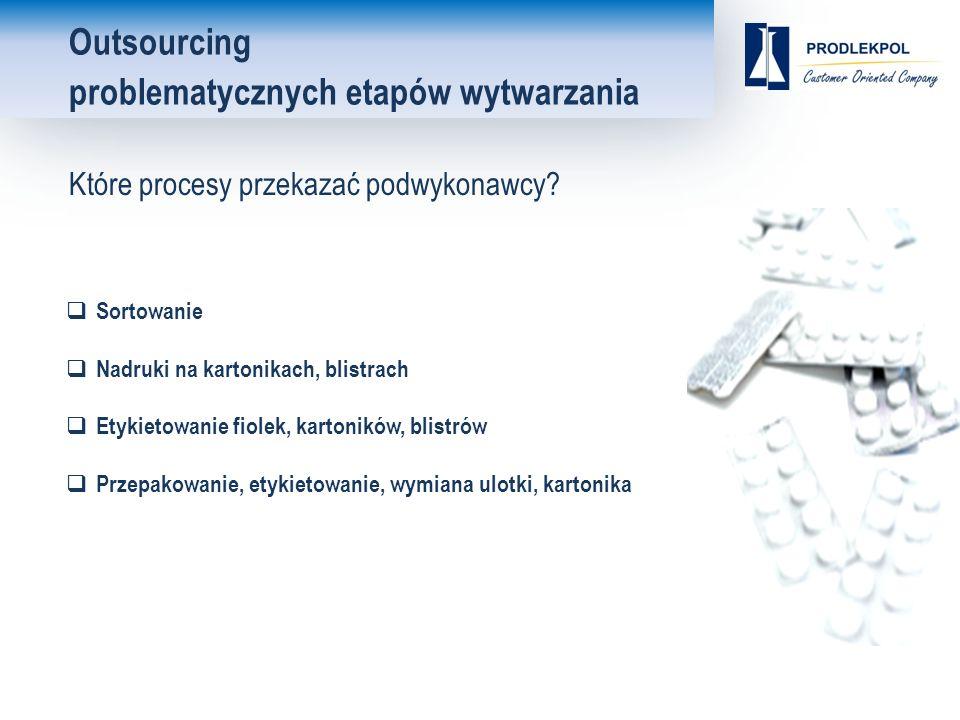 Outsourcing problematycznych etapów wytwarzania Które procesy przekazać podwykonawcy.