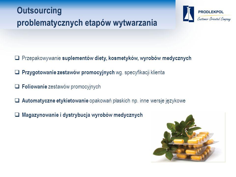 Outsourcing problematycznych etapów wytwarzania  Przepakowywanie suplementów diety, kosmetyków, wyrobów medycznych  Przygotowanie zestawów promocyjnych wg.