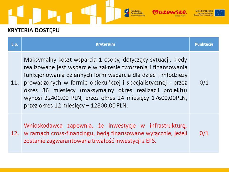 L.p.KryteriumPunktacja 11. Maksymalny koszt wsparcia 1 osoby, dotyczący sytuacji, kiedy realizowane jest wsparcie w zakresie tworzenia i finansowania