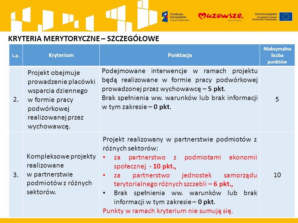 L.p. KryteriumPunktacja Maksymalna liczba punktów 2. Projekt obejmuje prowadzenie placówki wsparcia dziennego w formie pracy podwórkowej realizowanej