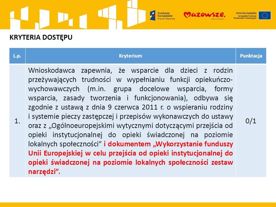 L.p.KryteriumPunktacja 1. Wnioskodawca zapewnia, że wsparcie dla dzieci z rodzin przeżywających trudności w wypełnianiu funkcji opiekuńczo- wychowawcz